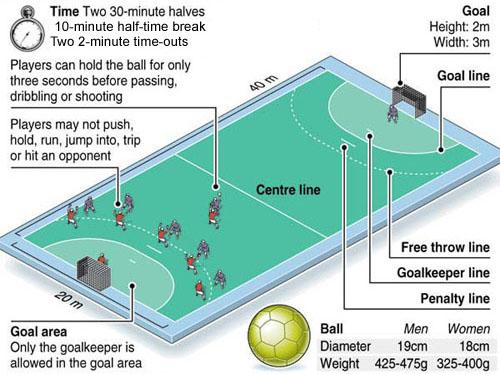 Olympic Handball.jpg