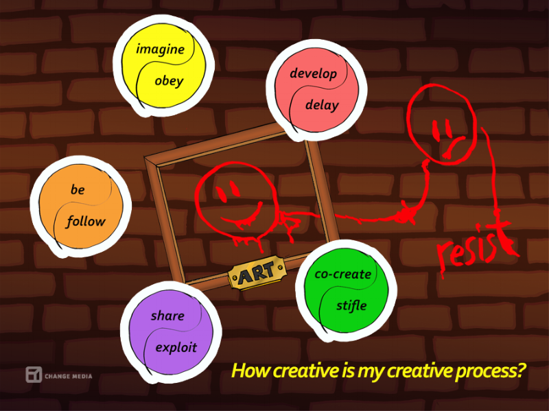 creating-together-creative-cycle