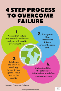 PIN COVER-4-Steps To Beat Fear of Failure.png