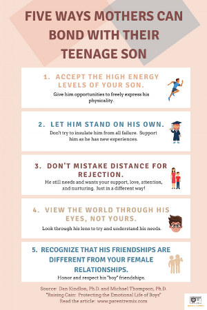 How to Improve the Mother-Teenage Son Relationship Infographic