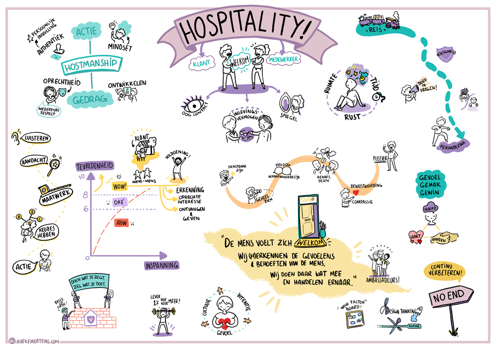 Hospitality Poster - Live Drawing Result