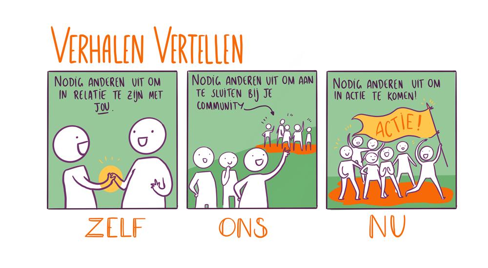 Illustration - Leadership Skills
