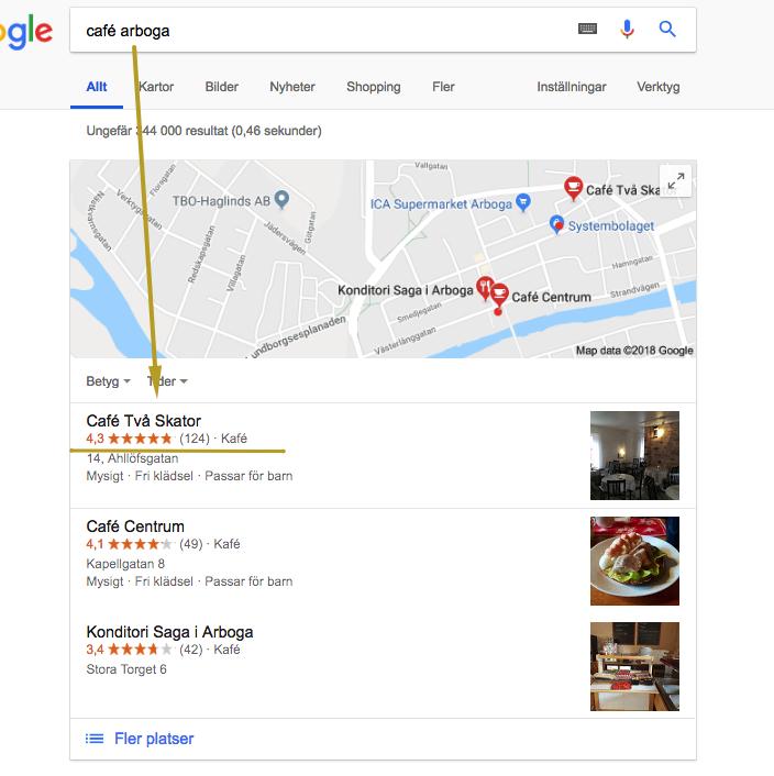 Sökning på Café i Arboga - Google my Business