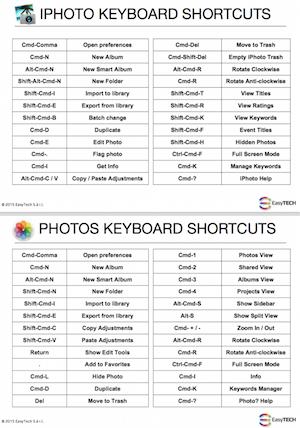 ....iPhoto & Photos Cheat Sheet..Raccourcis clavier pour iPhoto & Photos (en anglais)....