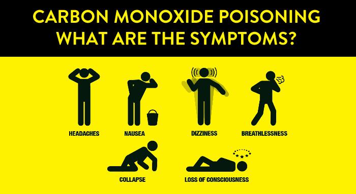 co-symptoms.jpg