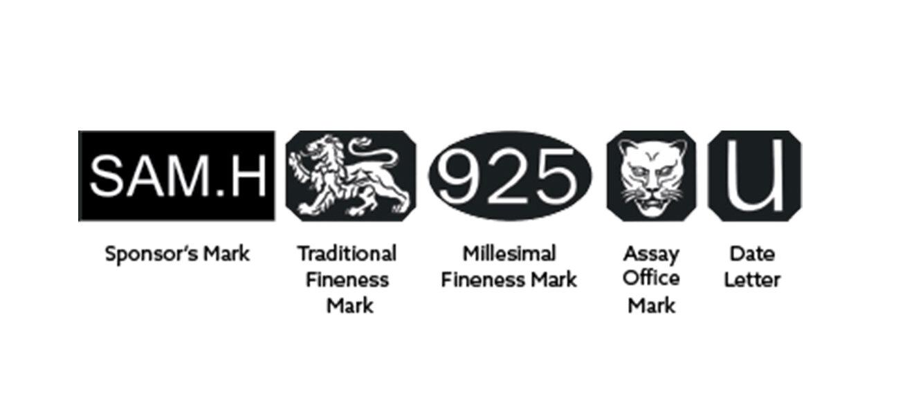 Hallmarking Information