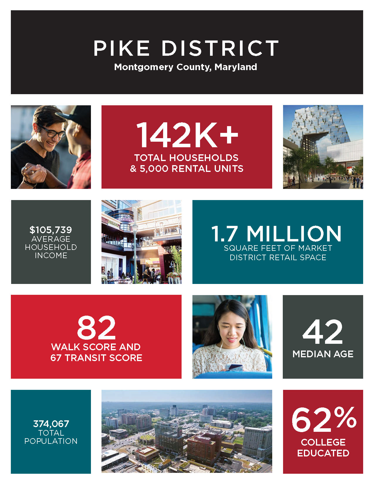 PikeDistrict_Infographic_032619-thumbnail_Page_1.jpg