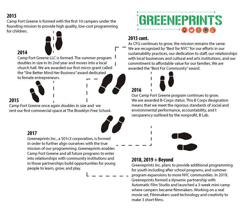 Greeneprints-Iconographic_190924.jpg