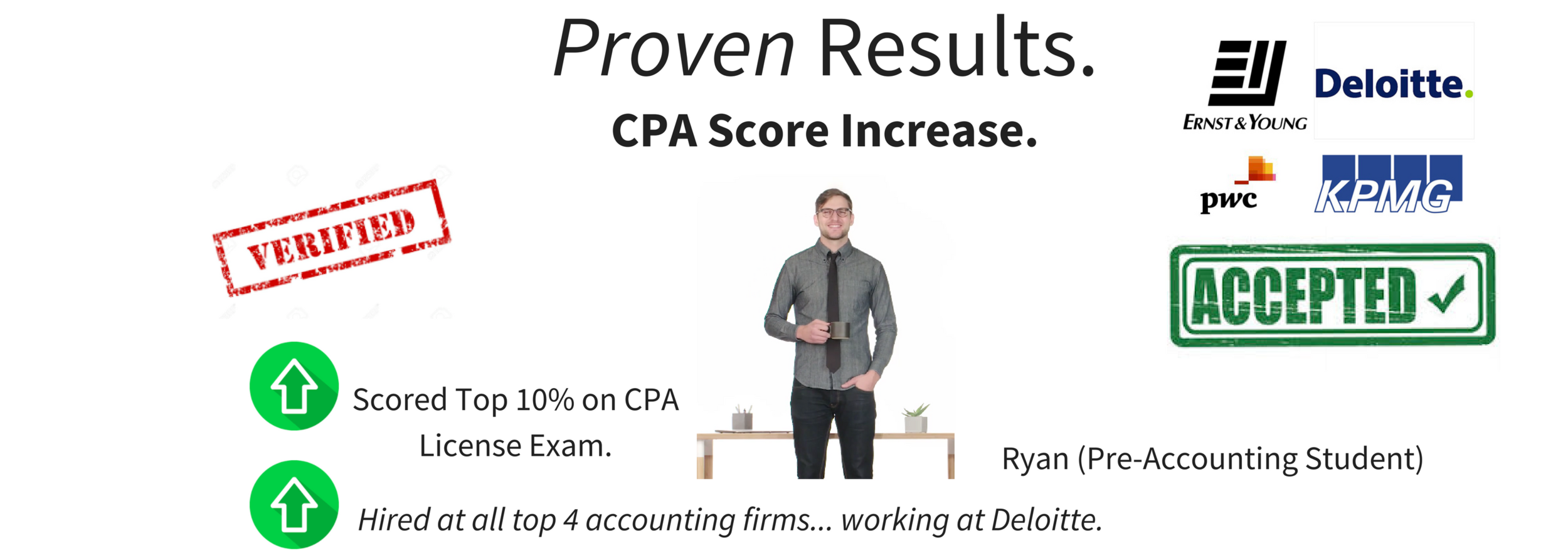 CPA Review Books + Course.