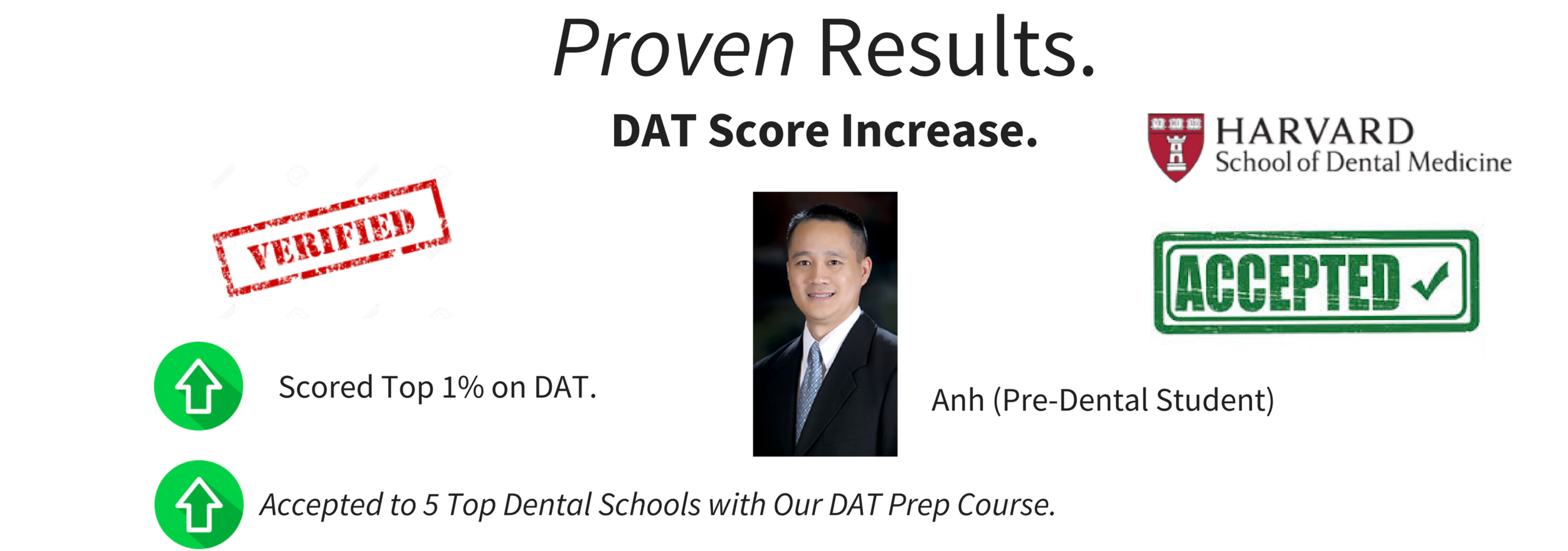 "DAT Exam Prep Courses - ""World's Best DAT Prep"""