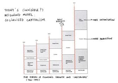 3022899_Diagram-5-Charles-Jenks-essay.jpg