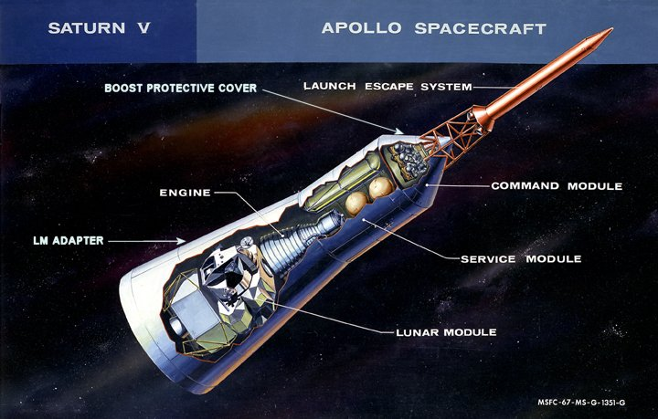Figure (4): The usual payload of a Saturn V en route to the Moon! Image from NASA via  Wikipedia .