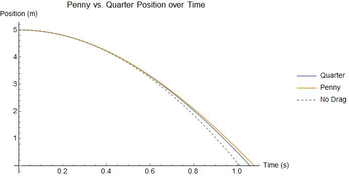 y(t) p vs q.png