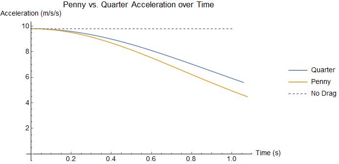 a(t) p vs q.png