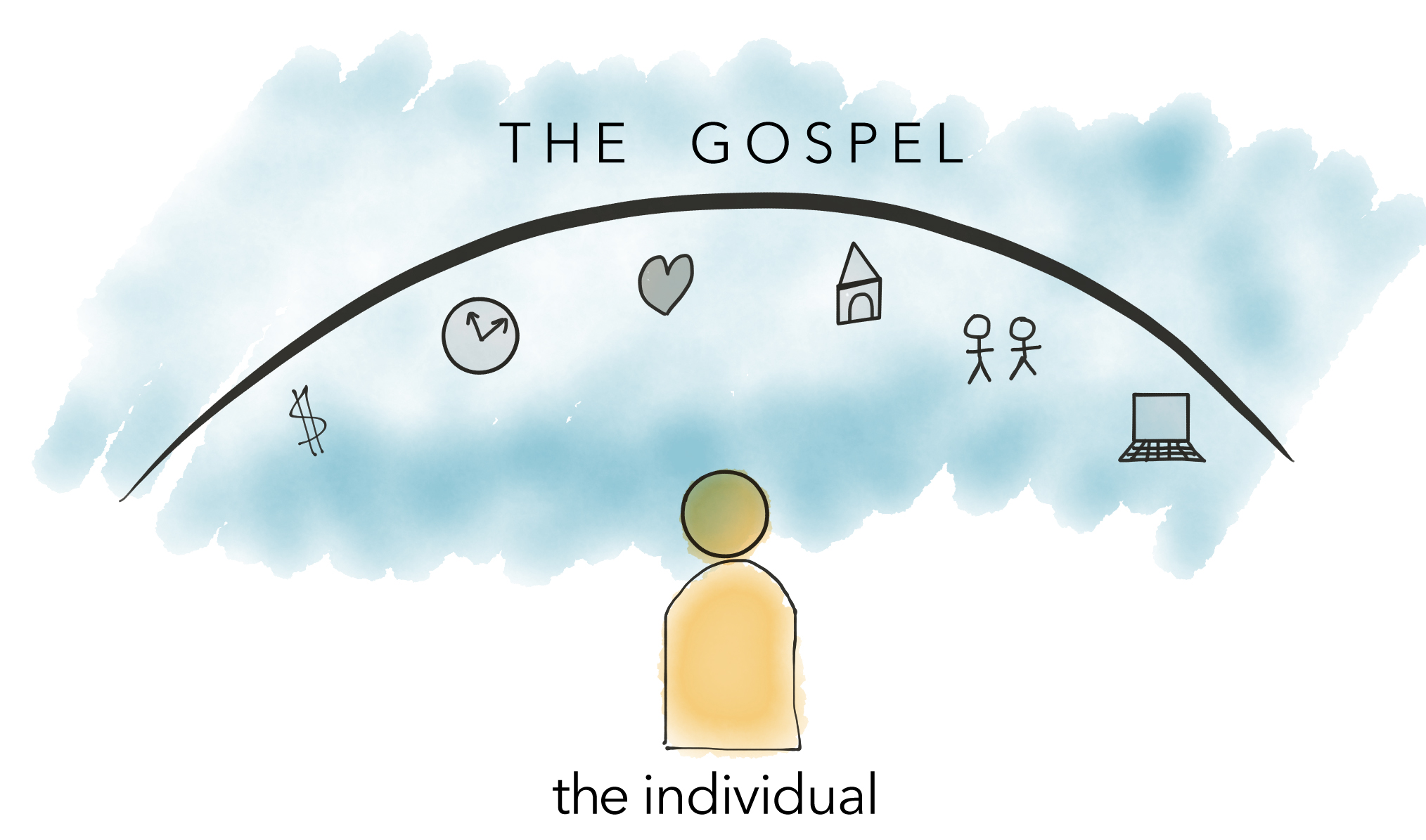 Putting all of ourselves in the story of the gospel