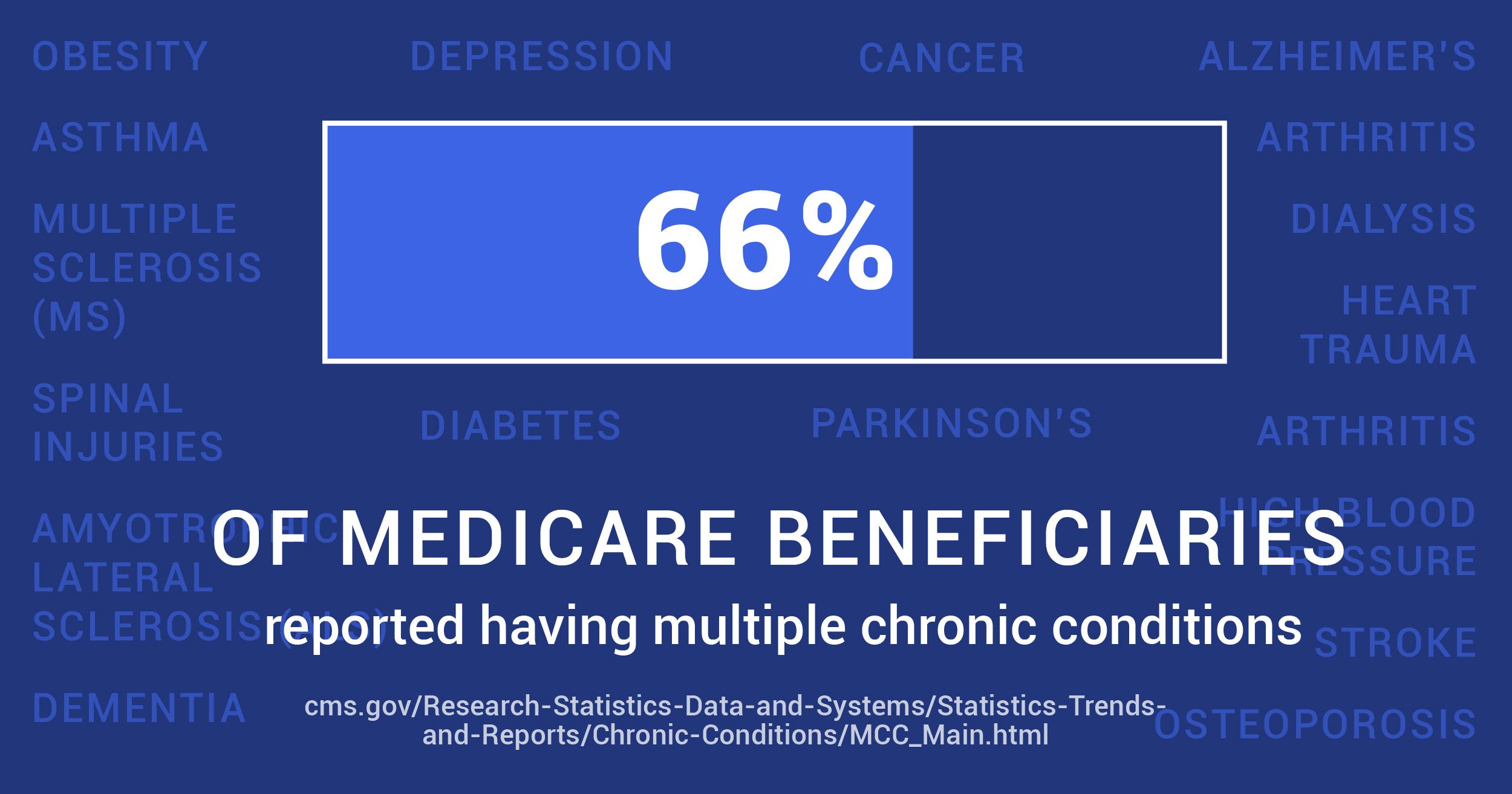 CMA Save Medicare Graphics r3 17-0303-02.jpg