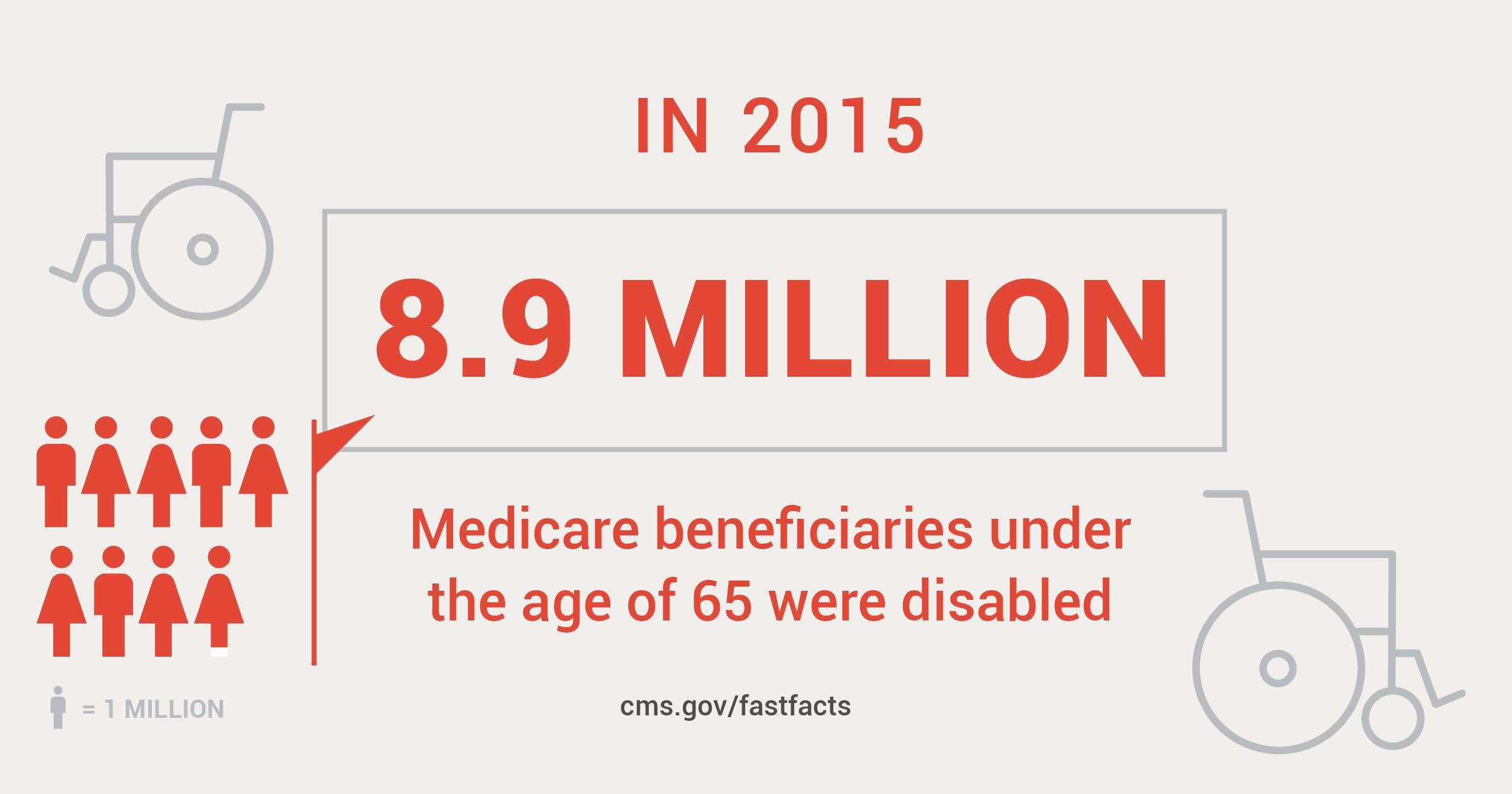 CMA Save Medicare Graphics r3 17-0303-03.jpg