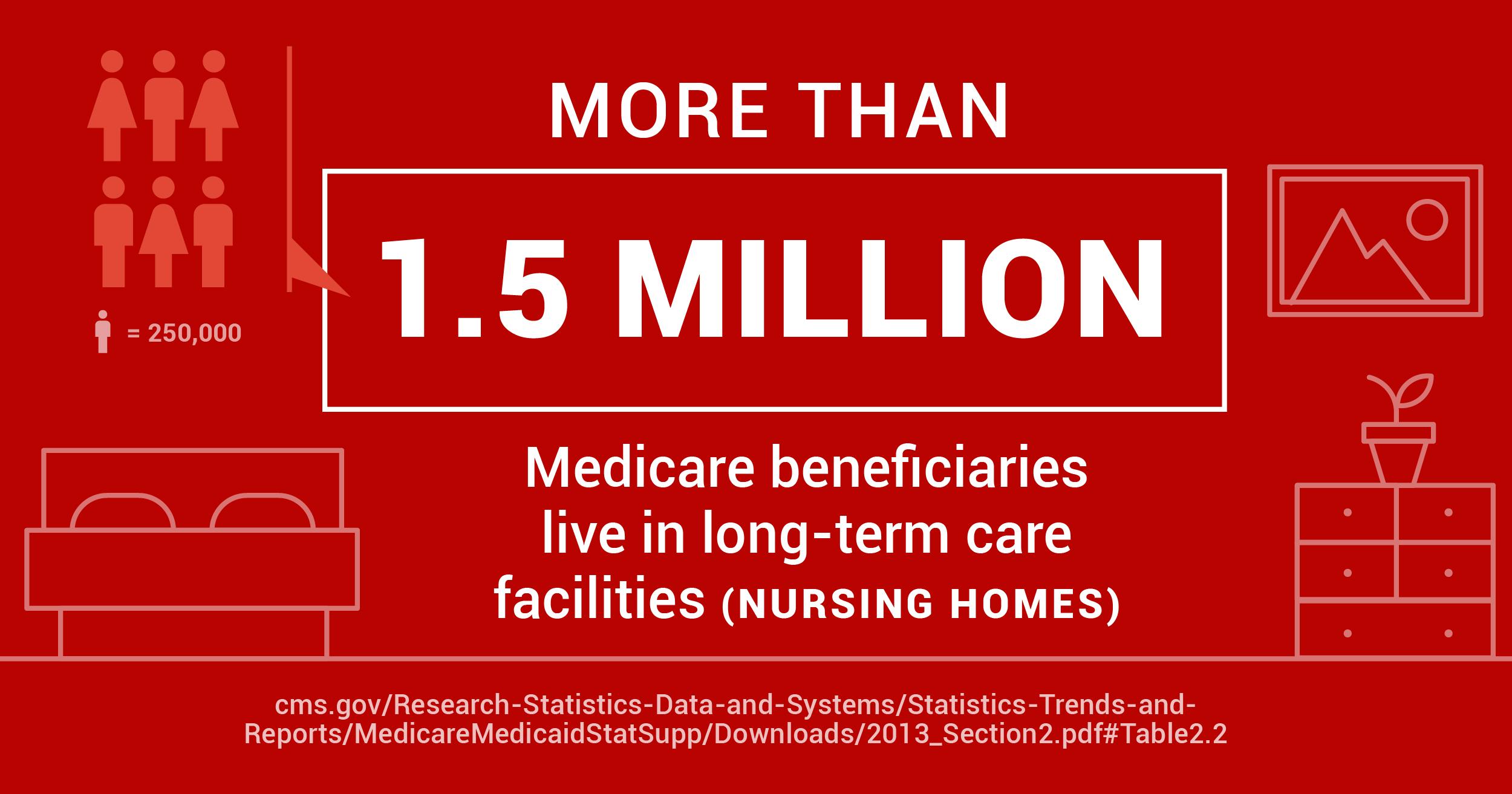 CMA Save Medicare Graphics r3 17-0303-04.jpg