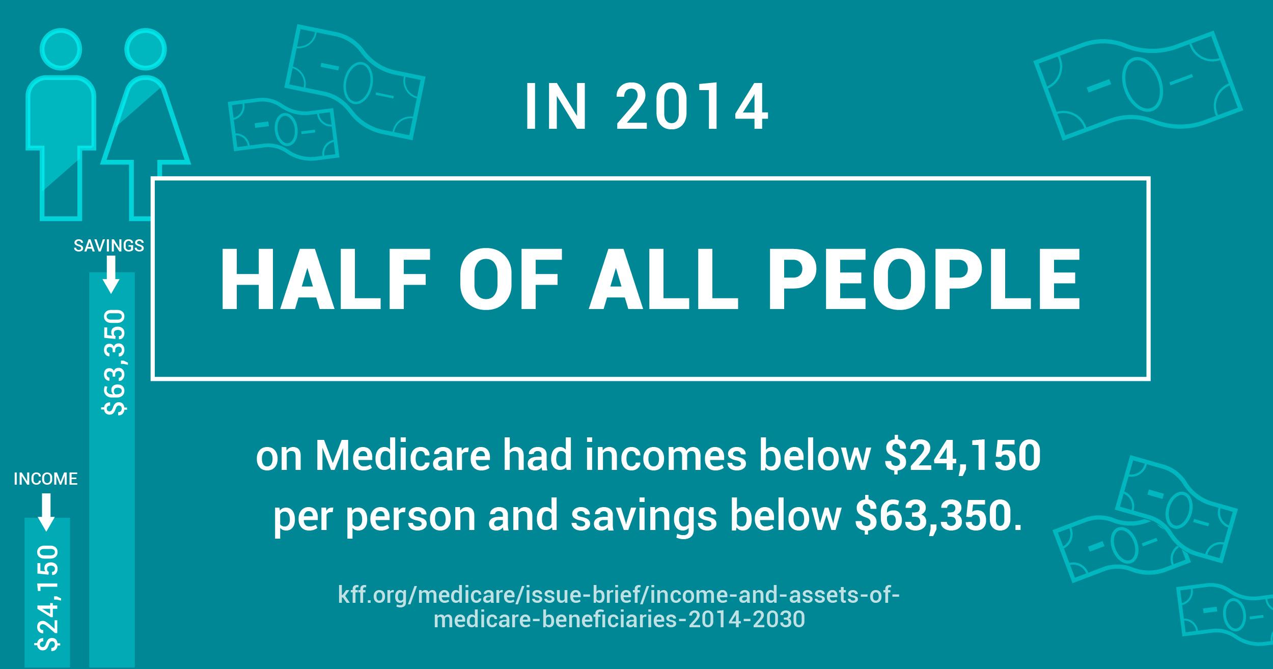 CMA Save Medicare Graphics r3 17-0303-05.jpg