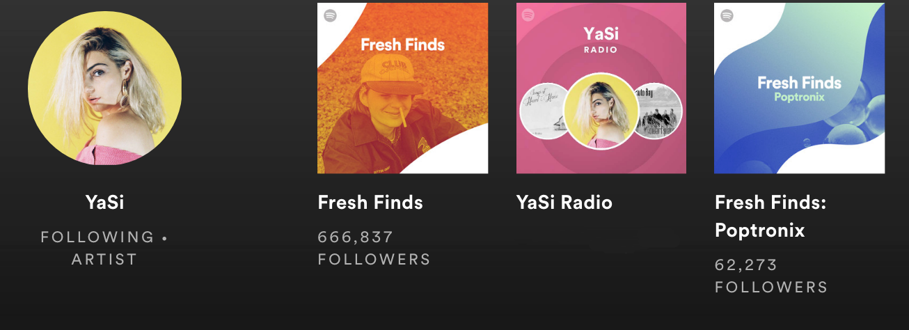 Issues  featured in Spotify's  Fresh Finds  and  Fresh Finds: Poptronix's  May 2019.