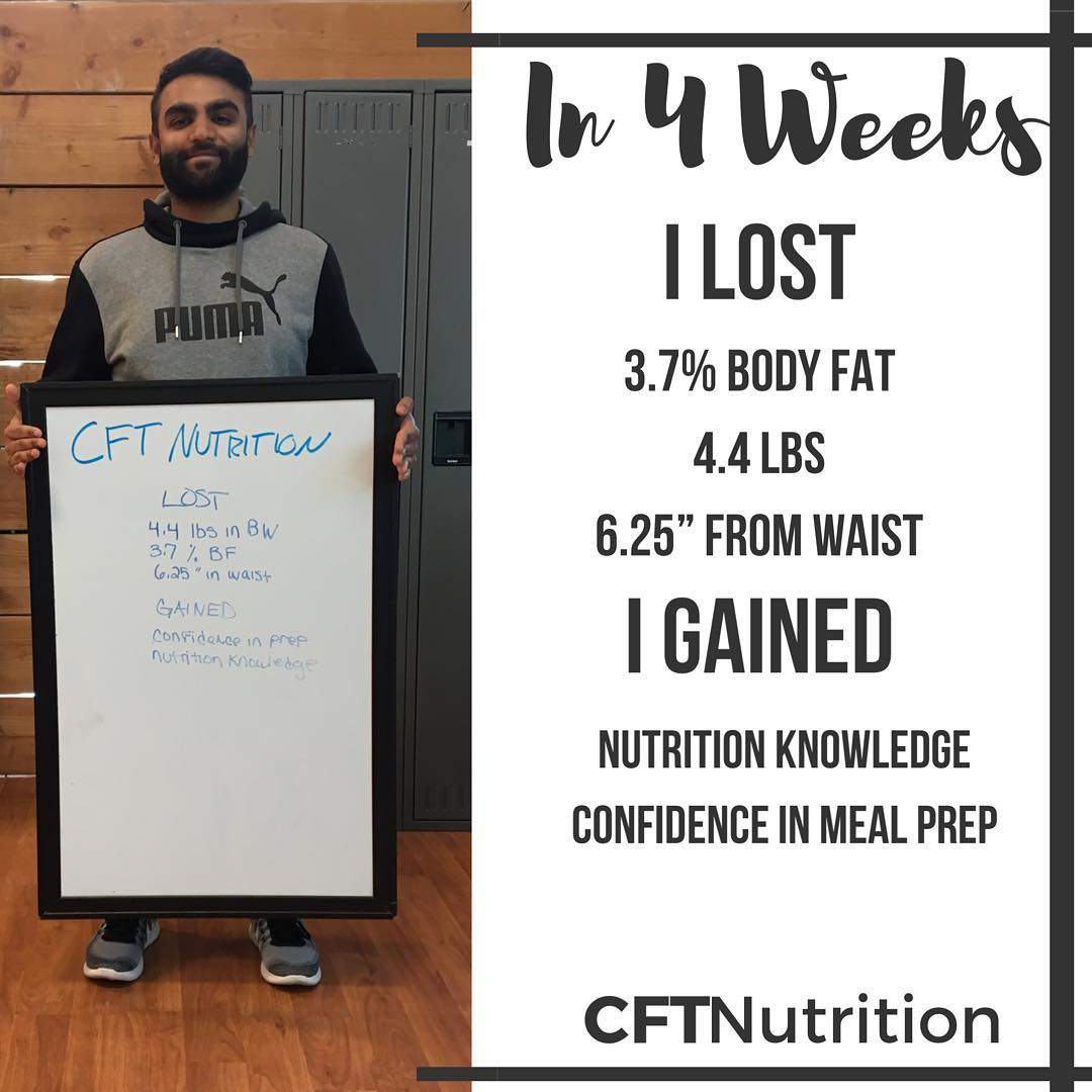 "Akshay is one of my 1:1 Nutrition Clients. He recently wrapped up Phase 1 and lost an impressive 6.25"" from his waist! . Most people sabotage their progress because of the number on the scale. Akshay increased his lean body mass while decreasing his body fat. There's a whole lot more behind that 4.4 lb loss on the scale than meets the eye! ."