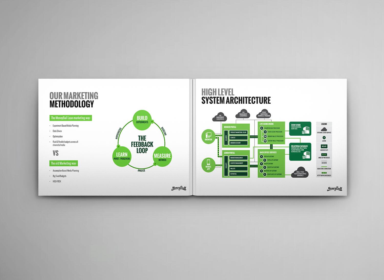 Moneyball internal booklet design