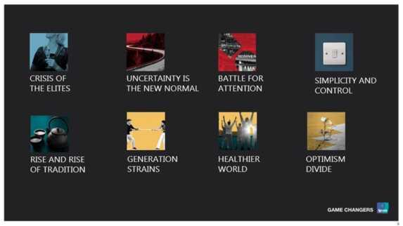 - Belirlenen sekiz küresel trend ise şöyle: Elitler Krizi, Belirsizlik Yeni Normalimizdir, Dikkat Çekme Savaşı, Basitlik ve Kontrol Arayışı, Geleneğin Yükselişi ve Yine Yükselişi, Nesillerarası Gerilim, Daha Sağlıklı Bir Dünya ve İyimserlik Uçurumu.