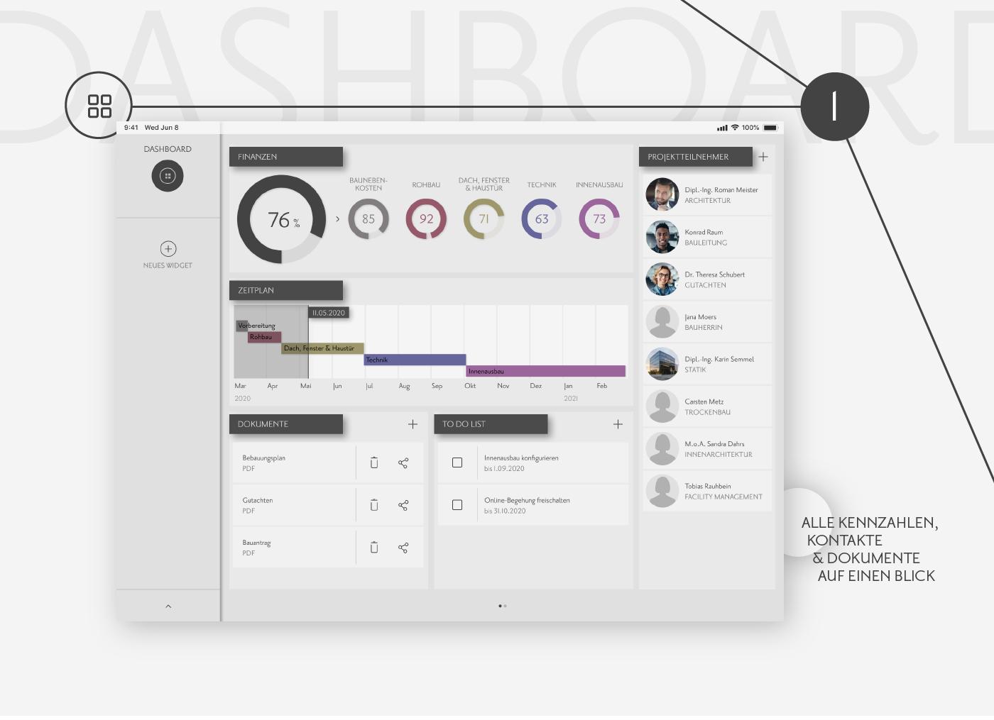 Auszug aus Concept App