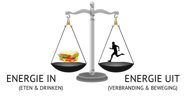 energiebalans.jpg