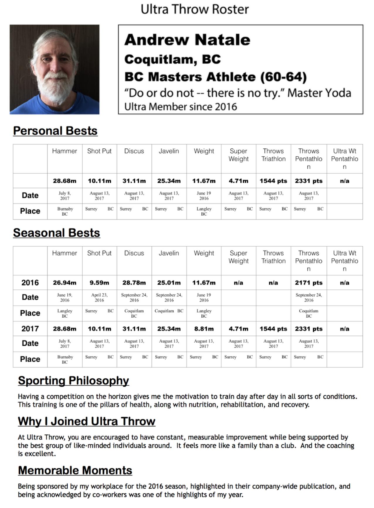 Andrew natale, bc masters athlete (60-64), coquitlam, bc