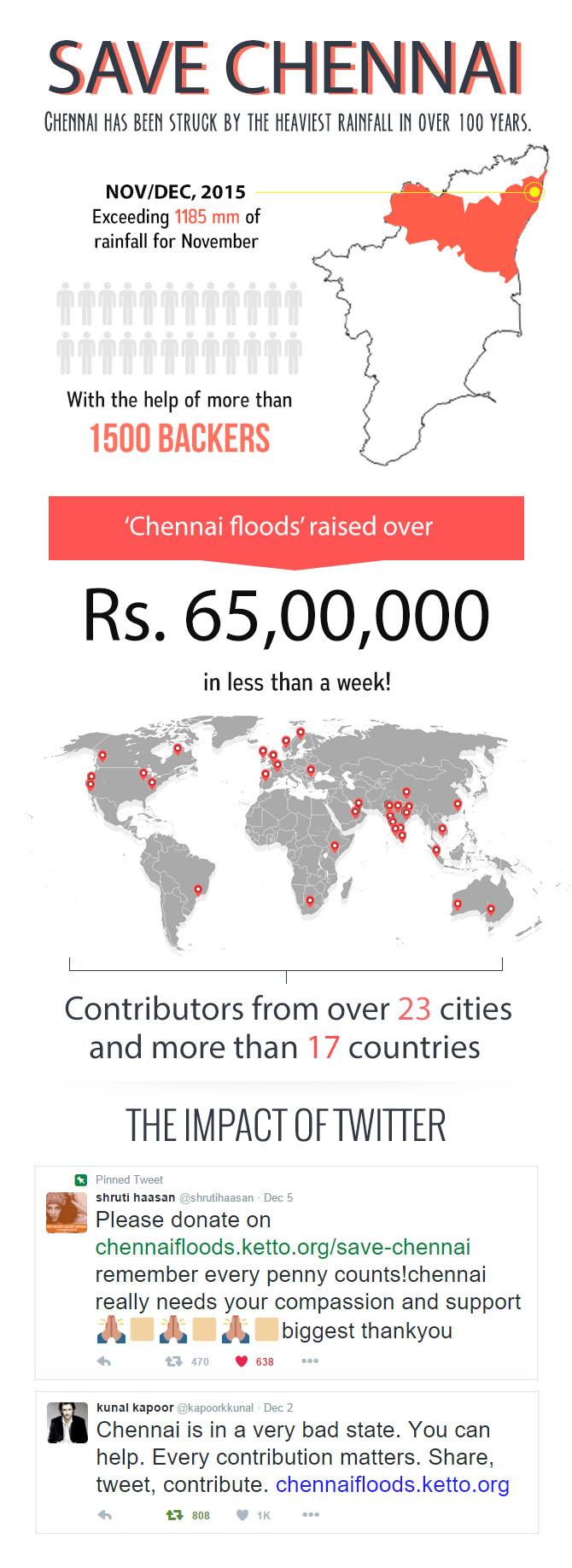 Chennai info.jpg