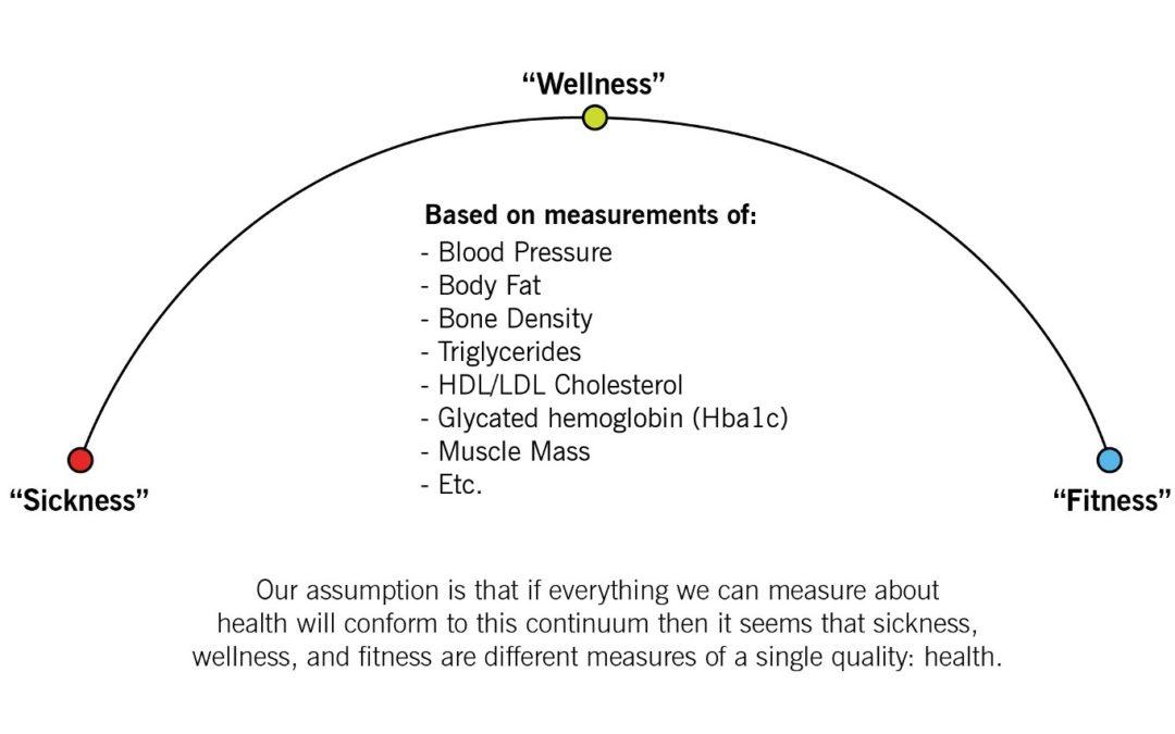 wellness continum.jpg