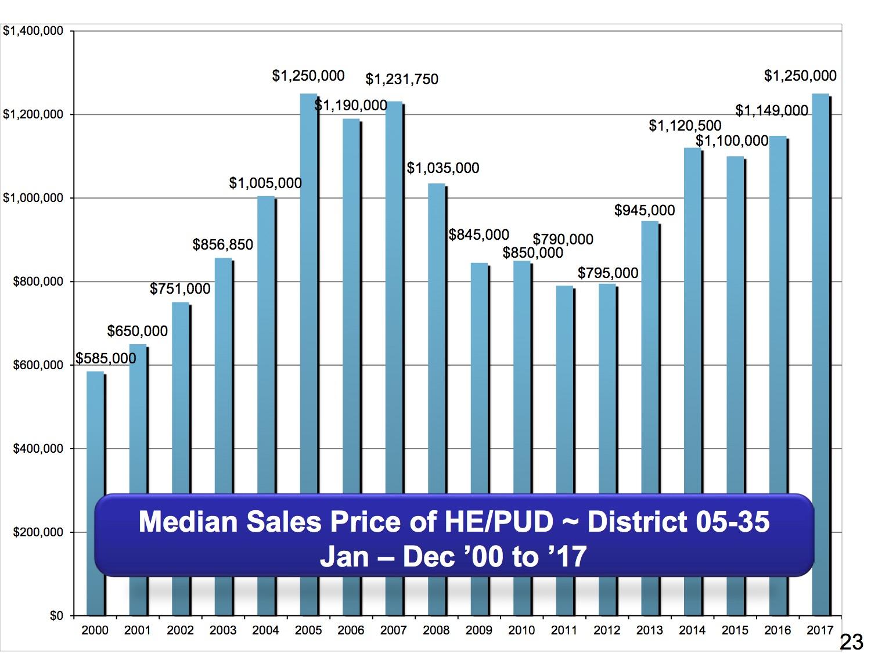 Median Price .jpg