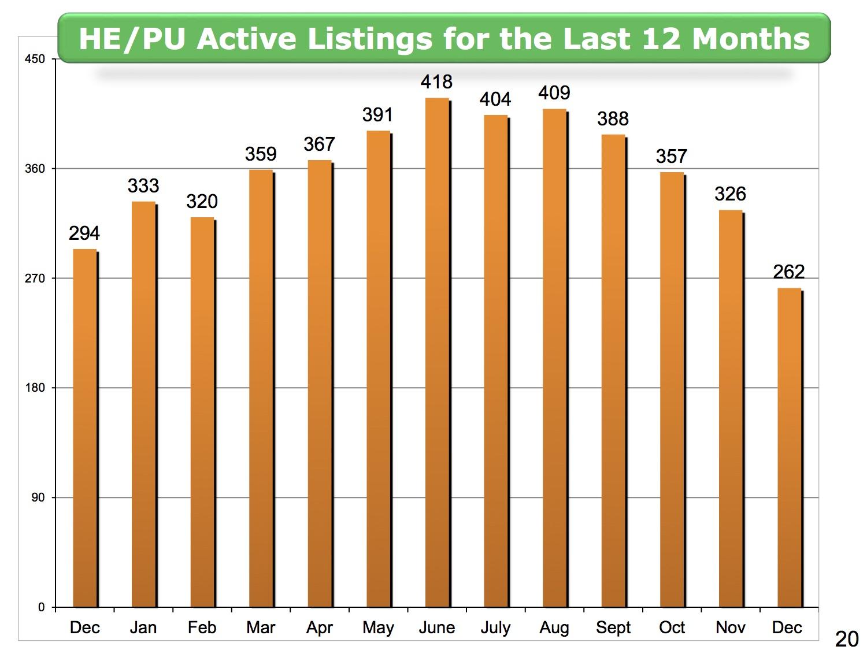 December 2017 stats (1) (dragged).jpg