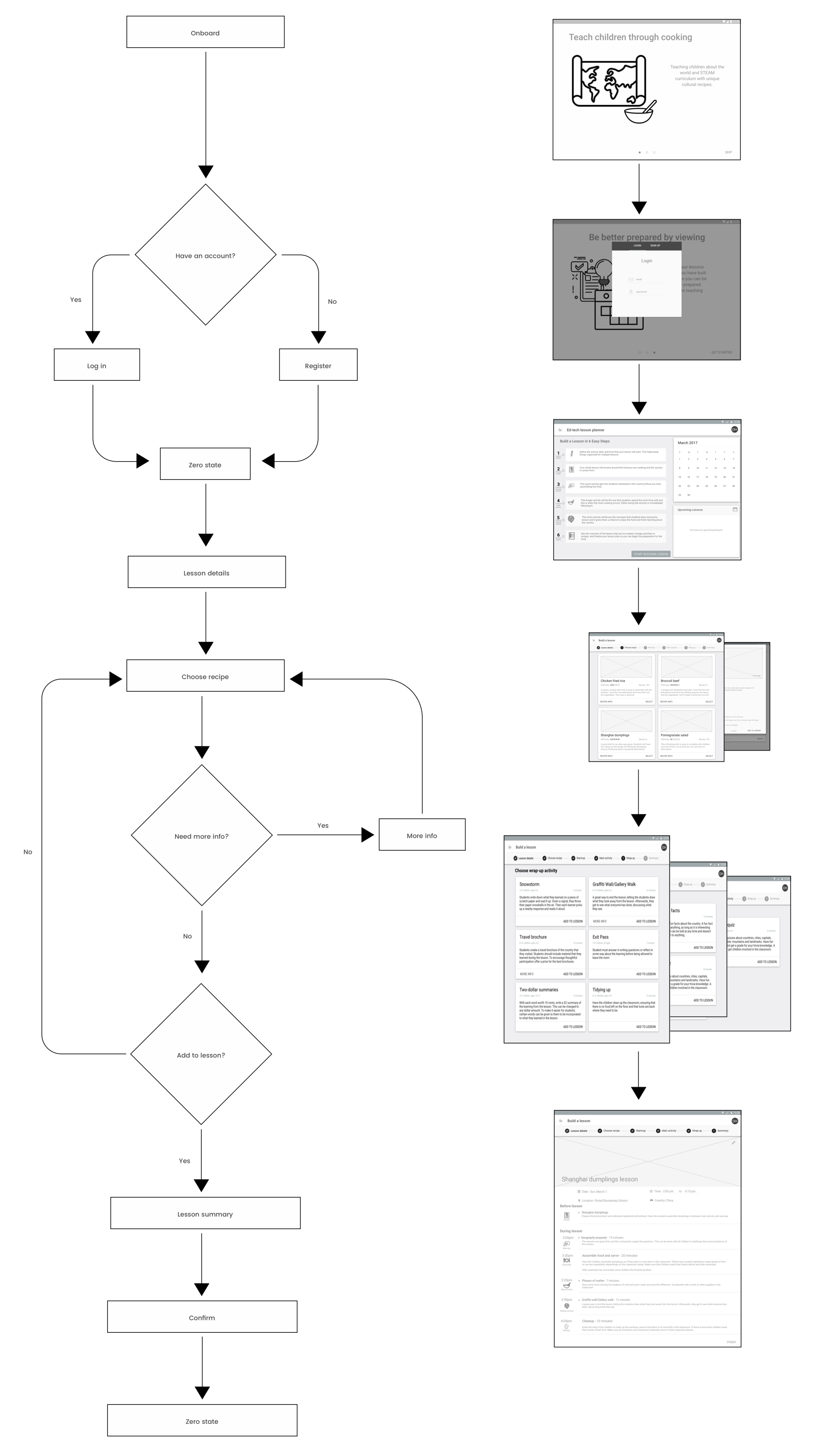 A user flow that helps teachers  budget time quickly and efficiently.