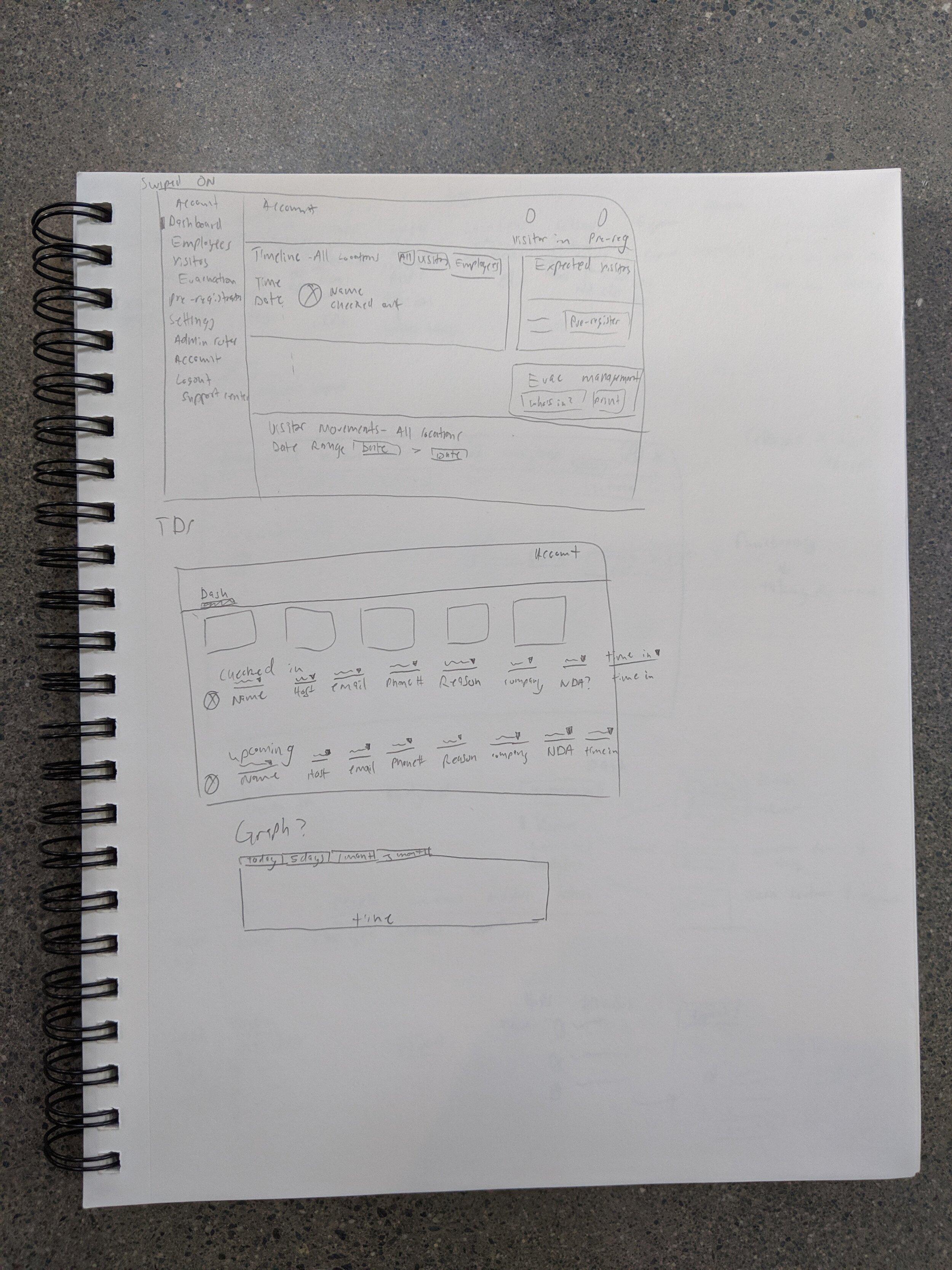 lci admin competitor sketches2.jpg