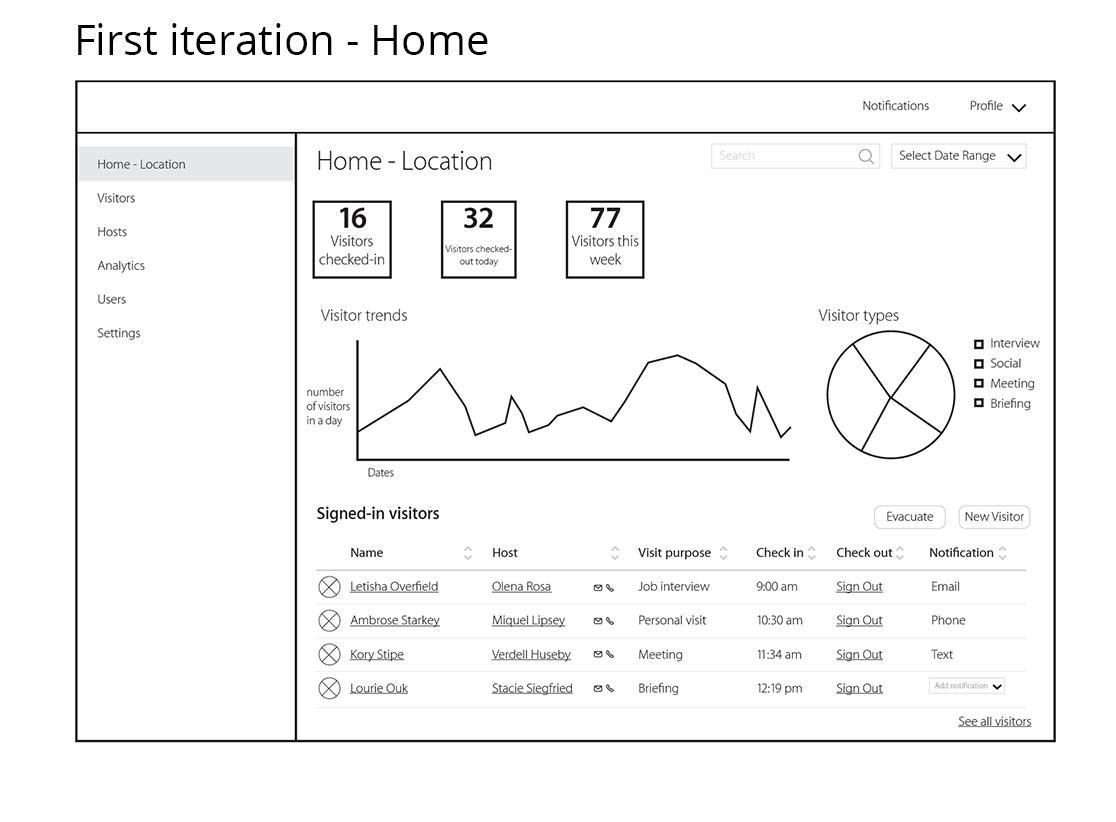 lci admin-home comparison3.png