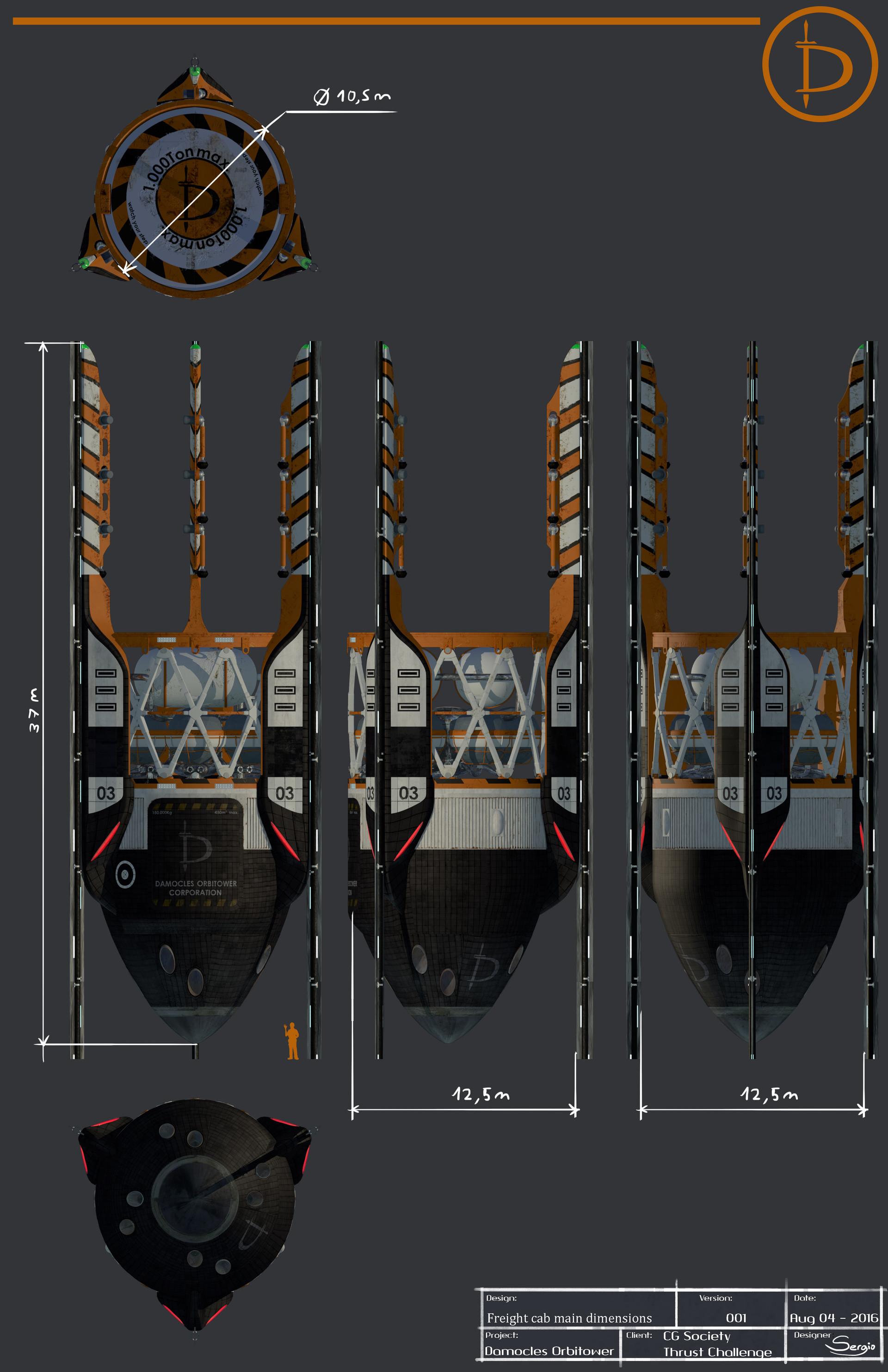 sergio-botero-tflp-damocles-presentation-freight-cab-dims.jpg