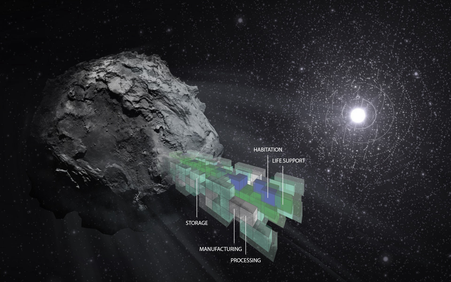 """Conceptual model of a growing and evolving asteroid starship. The image of comet 67P by ESA is used as a placeholder for a large asteroid.""\(^{[6]}\)  Composite image by Francisco Muñoz and Anton Dobrevski"