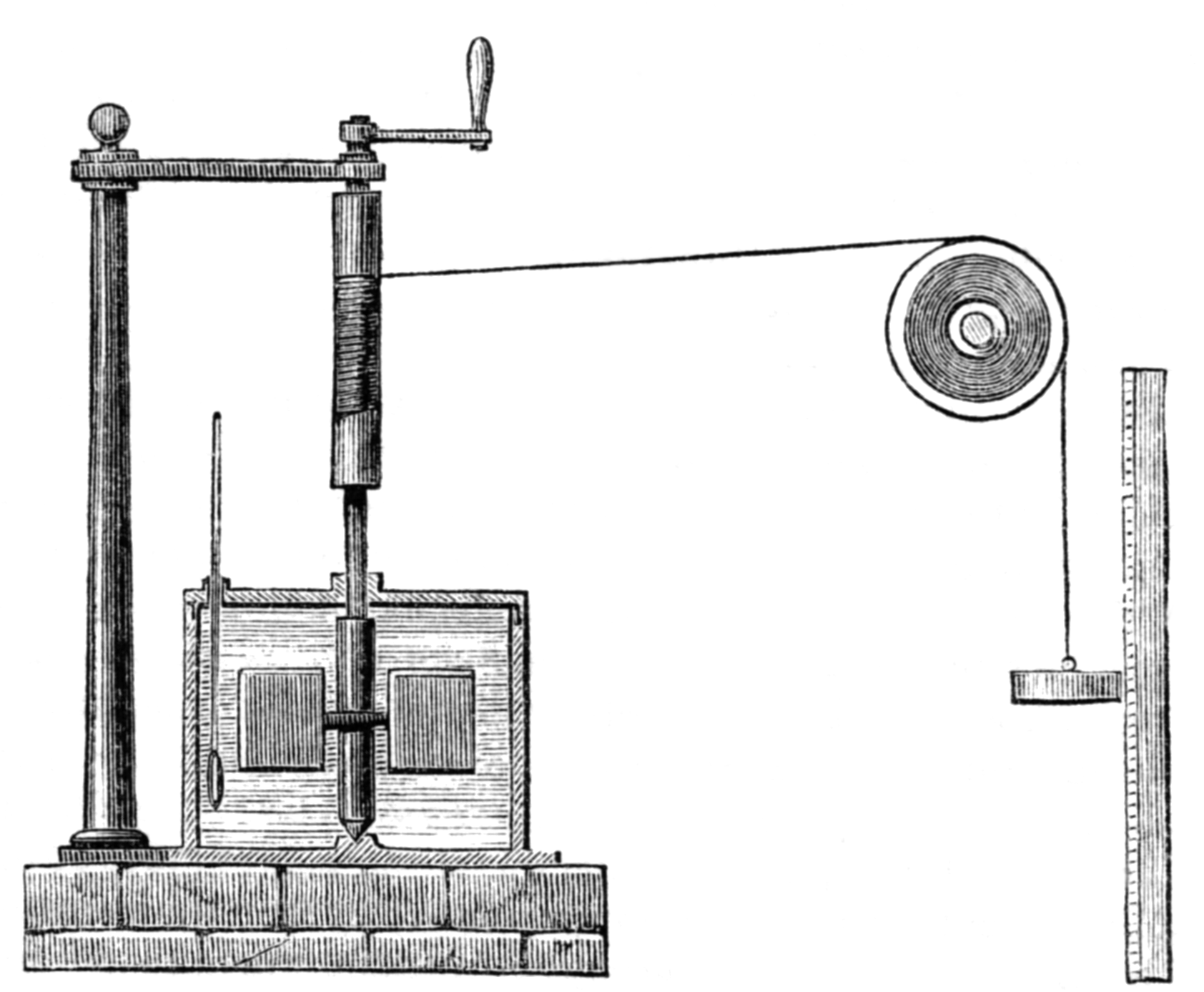 """Engraving of James Joule's apparatus for measuring the mechanical equivalent of heat, in which altitude potential energy from the weight on the right is converted into heat at the left, through stirring of water.""\(^{[7]}\)"