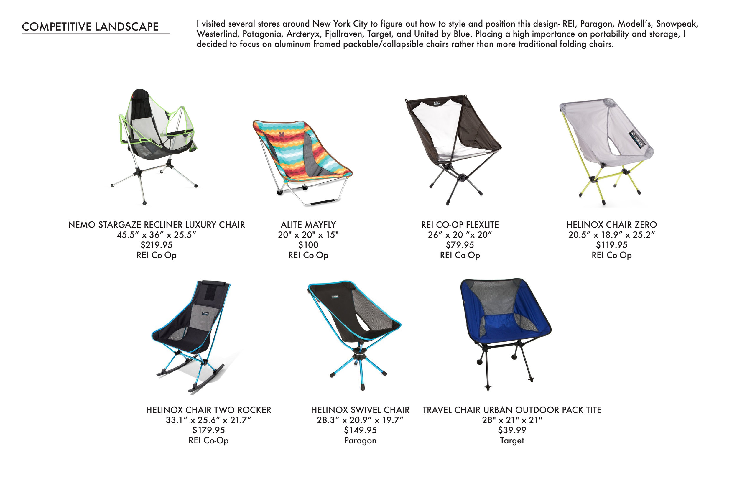 Charlotte Conway Folding Chair No Logo_Competitive Landscape.jpg
