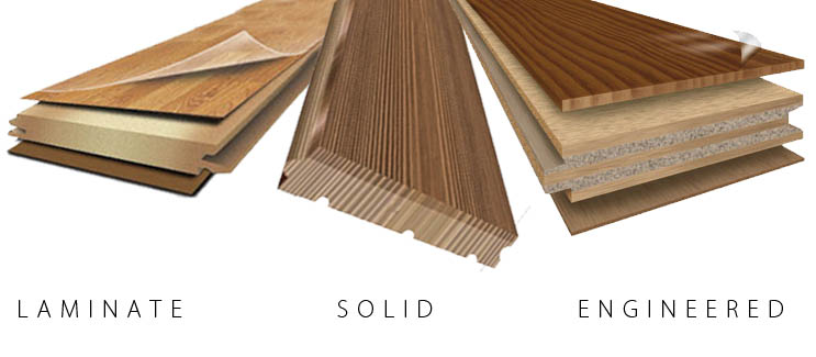Engineered floors and laminates are comprised of layers of wood and/or fiberboard.