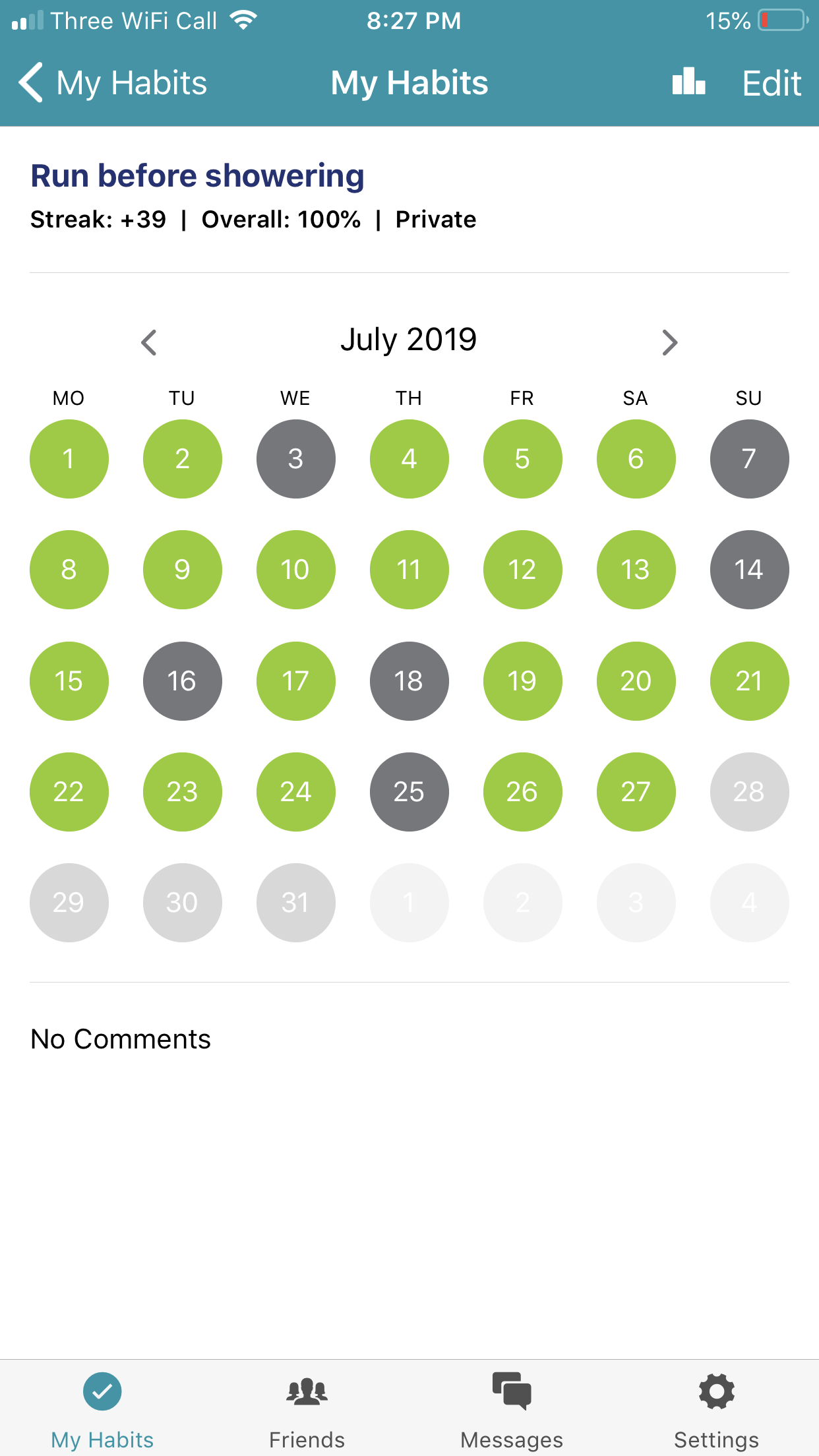 The grey circles are the days that I didn't run but also didn't shower (so they still count as successful). If I were to shower without exercising, I would have to colour it RED! Ah!