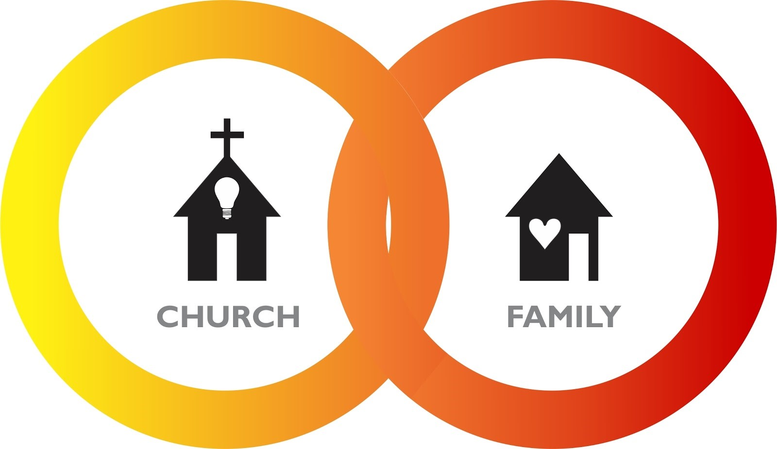 Partner With Parents - We believe that by intentionally establishing a partnership with parents, we can make the greatest impact on the spiritual life of every child in our ministry. Our weekly Orange curriculum connects parents and church leaders with the same strategy to best reach kids of all ages and phases.