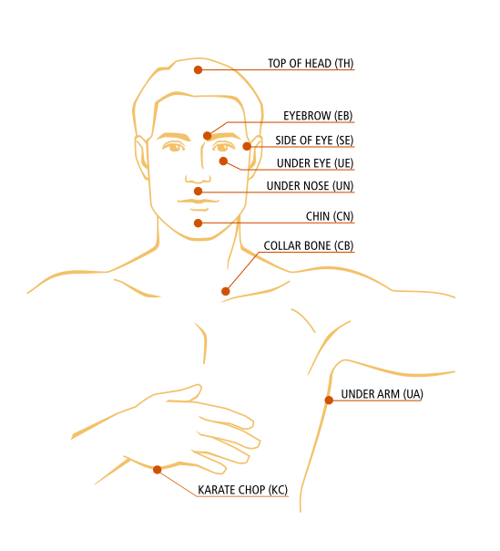 EFT-Therapy-Tapping-Point-Diagram.png