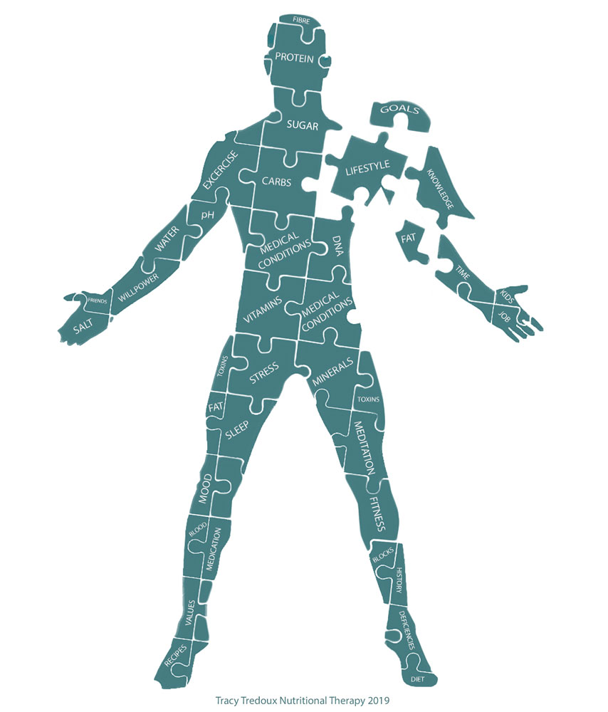 NUTRITIONAL JIGSAW OF HUMAN BODY