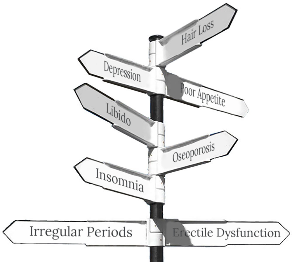 Signs-of-hormone-imbalance.jpg