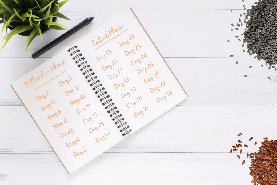 try keeping a diary to maintain a record of your seed cycling