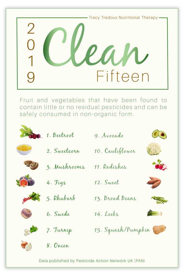 The Clean Fifteen list of foods that are low in pesticide residues by Tracy Tredoux Nutritional Therapist, London..