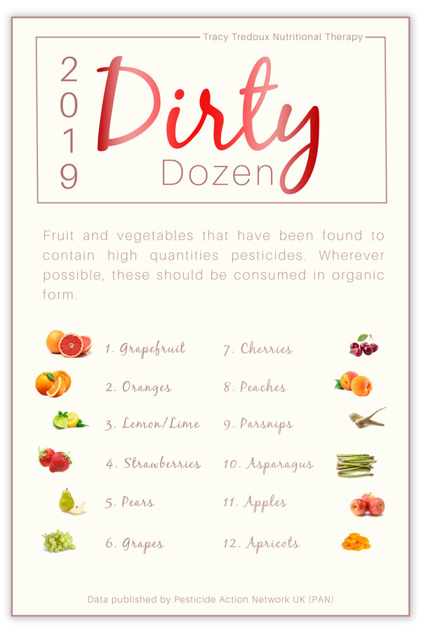 The Dirty Dozen of foods that contain high levels of pesticide residues by London Nutritional Therapist, Tracy Tredoux..